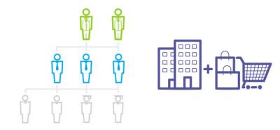 Id e de site internet pour facilit la recherche d 39 emploi for Idee site internet