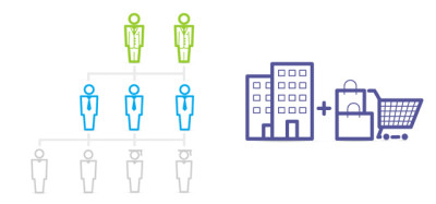Id e de site internet pour facilit la recherche d 39 emploi for Idee emploi