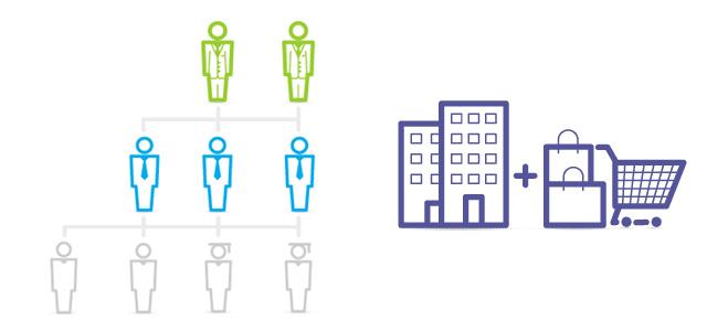 Id e de site internet pour facilit la recherche d 39 emploi for Idee entreprise internet